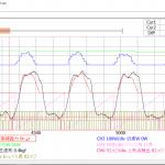 【パワーメーター】リアルタイムグラフで優れモノソフトあった<CPLT>