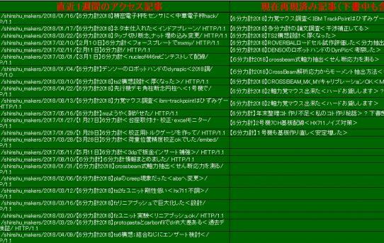 【サーバー管理】現在110記事達成で直近1週の対応率計測<200記事必要>