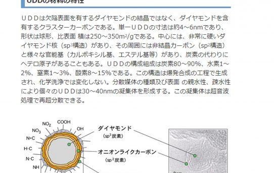【3DP】NANOダイアモンド配合PLA<3DFSからのメール>