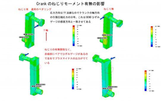 【PMD2018】Crankはそりねじり変形が重要<Simulationと実験値一致>