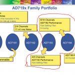 【MFT2019】アンプはTSSOPのAD7193選定発注<5個も買ってしまった>