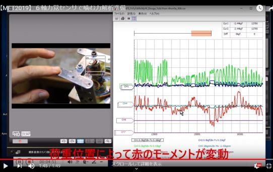 【MFT2019】6軸力覚センサで噛む力解析<その他分力弱い>